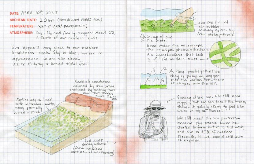 2GA-field-notes.png