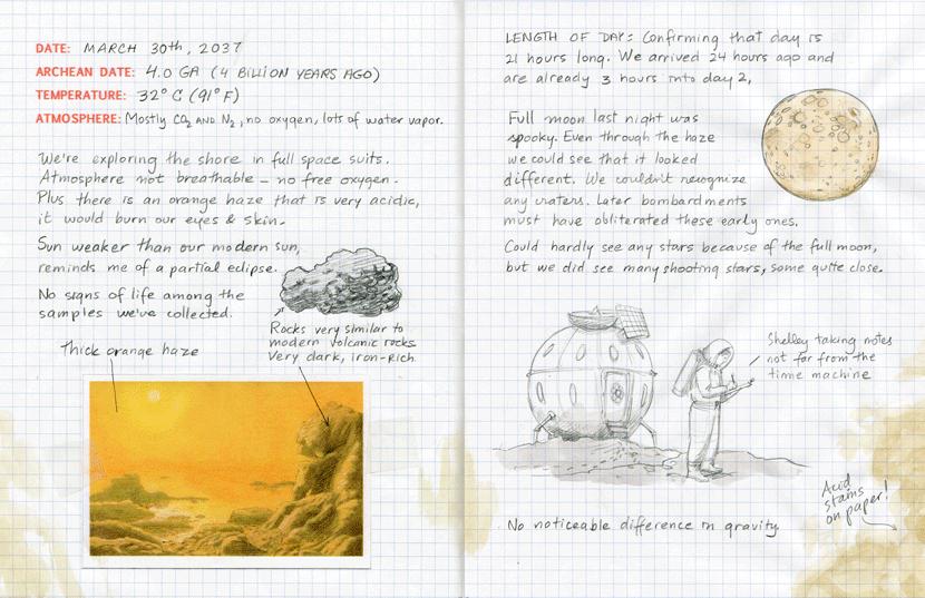 4GA-field-notes.png